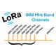 Антенны ISM/LoRaWAN 868 Мгц